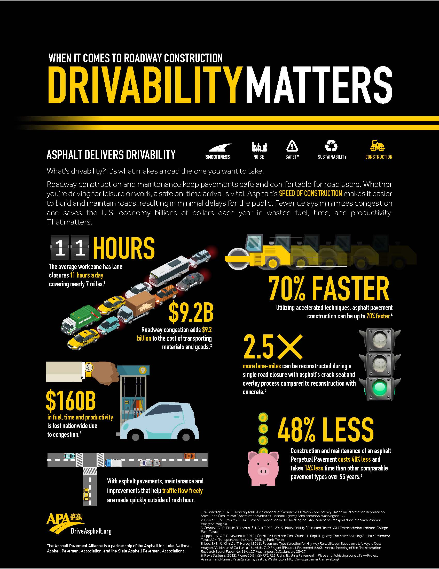 When It Comes to a Smooth Ride Drivability Matters
